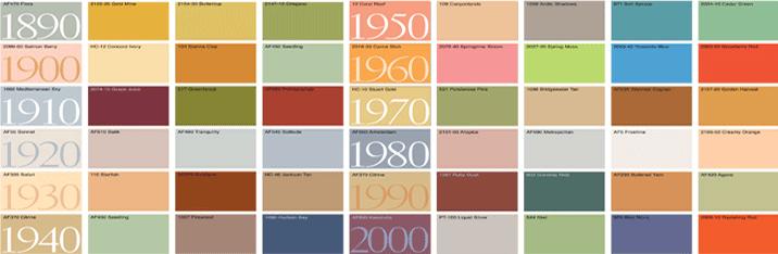 Three Centuries of Color